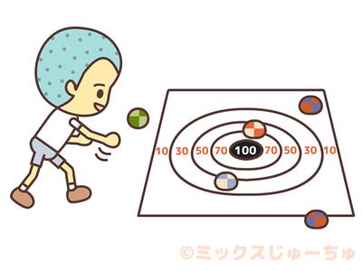 お手玉投げゲームルールイラスト画像
