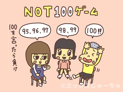 NOT 100ゲーム