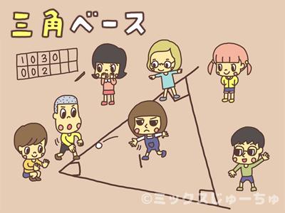 三角ベース