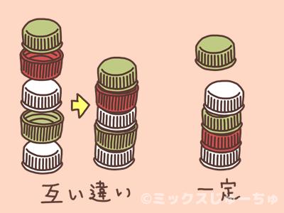 ペットボトルキャップのイラスト