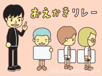 お絵描きリレー-ゲーム