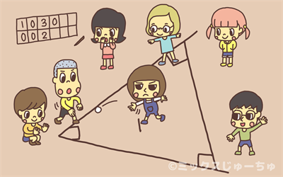 三角ベースのルール