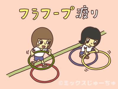 フラフープ渡り競争のルール