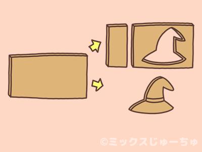 ダンボールの帽子を作る