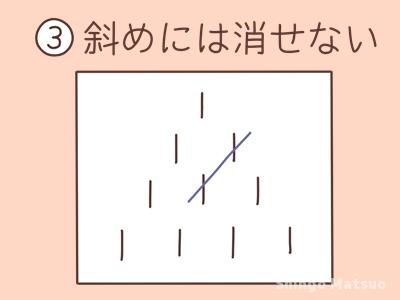 棒は横に線を引いて消す