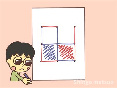 2個目の四角