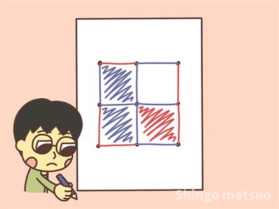3つ目の四角